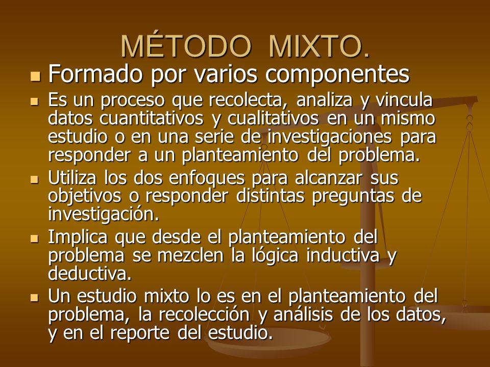 MÉTODO MIXTO. Formado por varios componentes Formado por varios componentes Es un proceso que recolecta, analiza y vincula datos cuantitativos y cuali