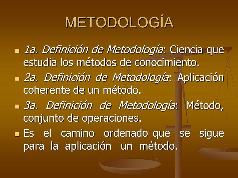 METODOLOGÍA 1a. Definición de Metodología: Ciencia que estudia los métodos de conocimiento. 1a. Definición de Metodología: Ciencia que estudia los mét