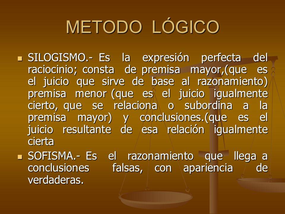 METODO LÓGICO SILOGISMO.- Es la expresión perfecta del raciocinio; consta de premisa mayor,(que es el juicio que sirve de base al razonamiento) premis