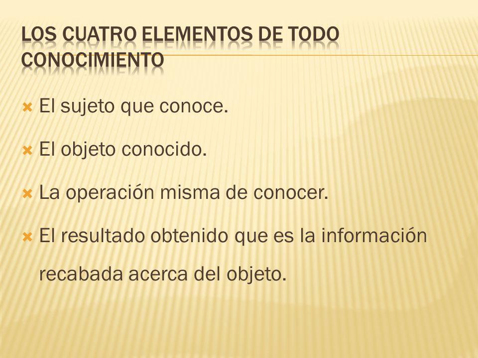 El sujeto que conoce. El objeto conocido. La operación misma de conocer. El resultado obtenido que es la información recabada acerca del objeto.