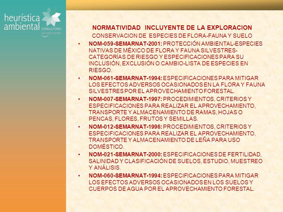 NORMATIVIDAD INCLUYENTE DE LA EXPLORACION CONSERVACION DE ESPECIES DE FLORA-FAUNA Y SUELO NOM-059-SEMARNAT-2001: PROTECCIÓN AMBIENTAL-ESPECIES NATIVAS DE MÉXICO DE FLORA Y FAUNA SILVESTRES- CATEGORÍAS DE RIESGO Y ESPECIFICACIONES PARA SU INCLUSIÓN, EXCLUSIÓN O CAMBIO-LISTA DE ESPECIES EN RIESGO.
