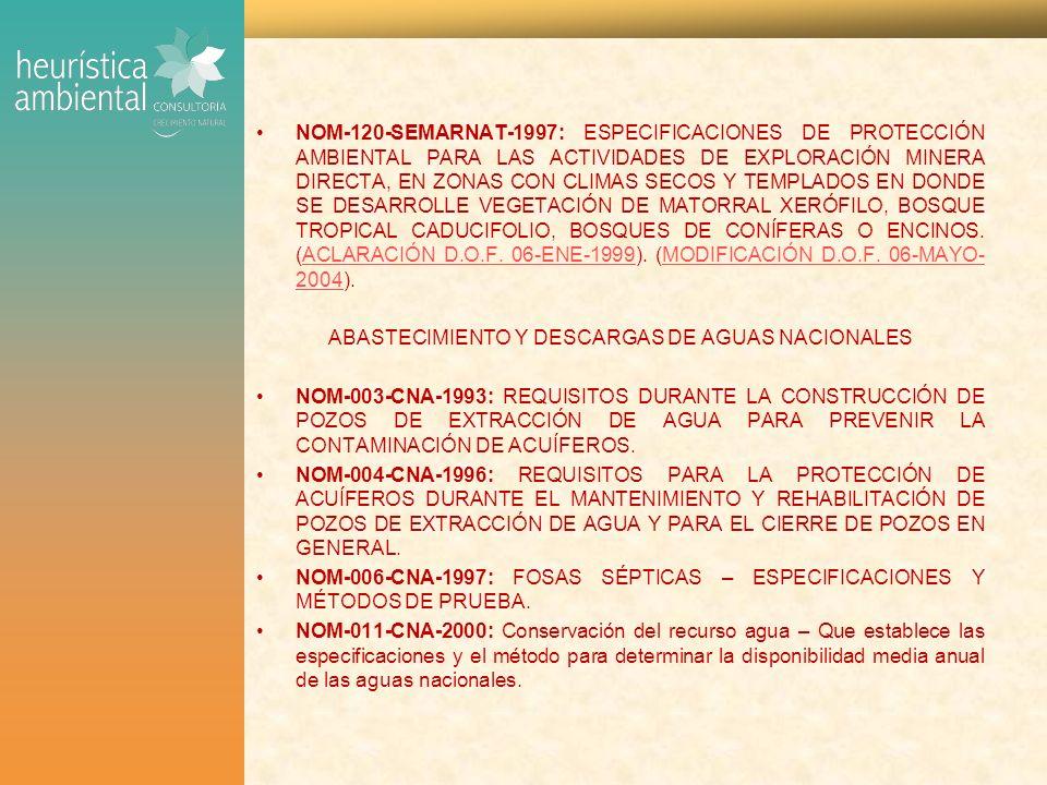 NOM-120-SEMARNAT-1997: ESPECIFICACIONES DE PROTECCIÓN AMBIENTAL PARA LAS ACTIVIDADES DE EXPLORACIÓN MINERA DIRECTA, EN ZONAS CON CLIMAS SECOS Y TEMPLADOS EN DONDE SE DESARROLLE VEGETACIÓN DE MATORRAL XERÓFILO, BOSQUE TROPICAL CADUCIFOLIO, BOSQUES DE CONÍFERAS O ENCINOS.