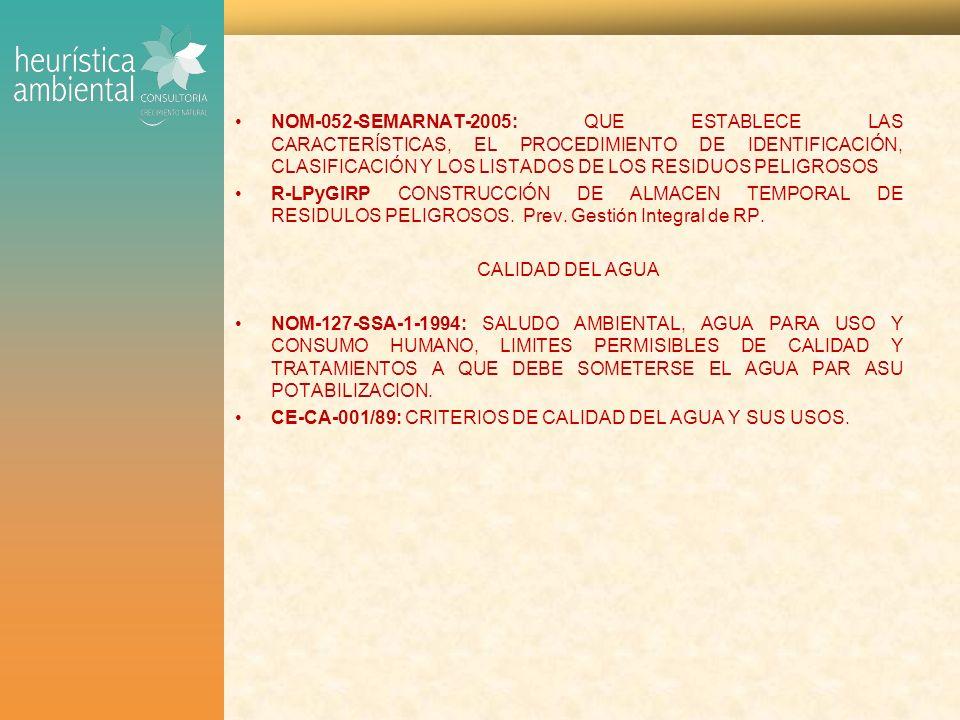 NOM-052-SEMARNAT-2005: QUE ESTABLECE LAS CARACTERÍSTICAS, EL PROCEDIMIENTO DE IDENTIFICACIÓN, CLASIFICACIÓN Y LOS LISTADOS DE LOS RESIDUOS PELIGROSOS R-LPyGIRP CONSTRUCCIÓN DE ALMACEN TEMPORAL DE RESIDULOS PELIGROSOS.