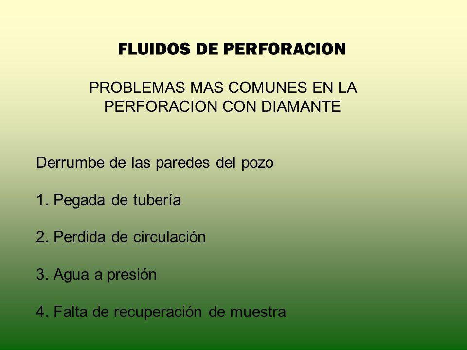 FLUIDOS DE PERFORACION PROBLEMAS MAS COMUNES EN LA PERFORACION CON DIAMANTE Derrumbe de las paredes del pozo 1.Pegada de tubería 2.Perdida de circulac