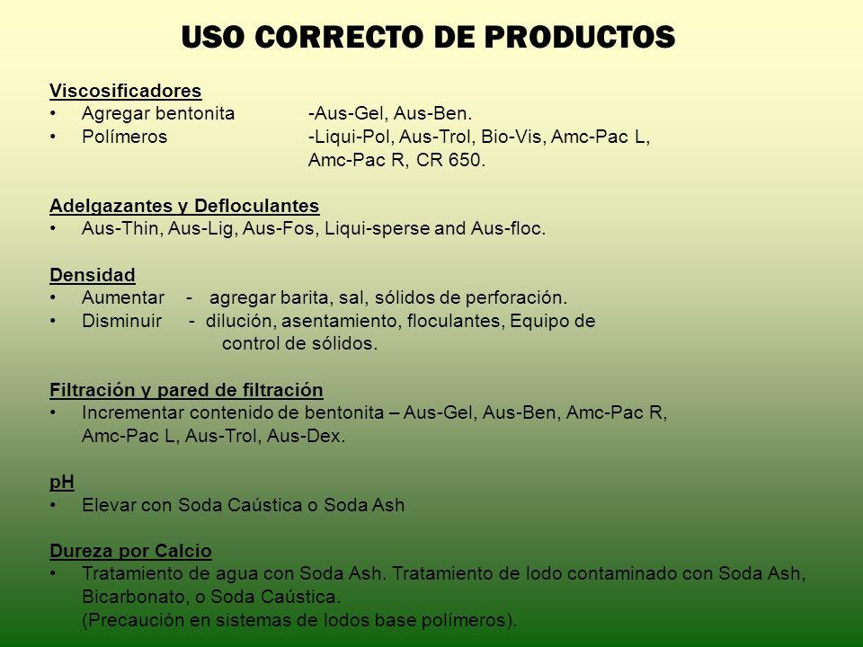 USO CORRECTO DE PRODUCTOS Viscosificadores Agregar bentonita-Aus-Gel, Aus-Ben. Polímeros-Liqui-Pol, Aus-Trol, Bio-Vis, Amc-Pac L, Amc-Pac R, CR 650. A