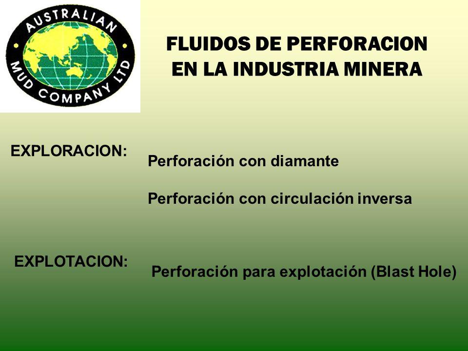 FLUIDOS DE PERFORACION EN LA INDUSTRIA MINERA EXPLORACION: Perforación con diamante Perforación con circulación inversa EXPLOTACION: Perforación para