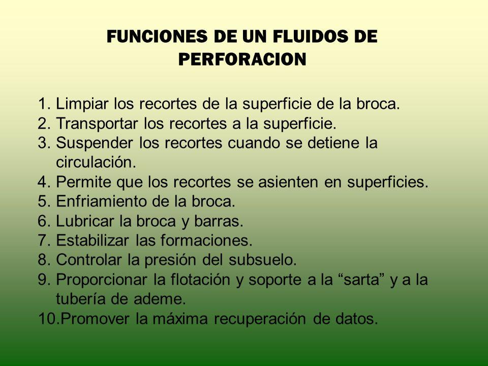 REQUERIMIENTOS DE FLUIDOS DE PERFORACION AGUA PRETRATAMIENTO DEL AGUA EQUIPO ADECUADO DE MEZCLADO MONITOREO DE LAS ROPIEDADES DEL FLUIDO DE PERFORACION MANTENIMIENTO DE LAS CONCENTRACIONES ADECUADAS DE LOS PRODUCTOS.