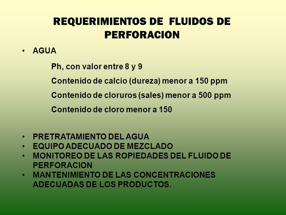 REQUERIMIENTOS DE FLUIDOS DE PERFORACION AGUA PRETRATAMIENTO DEL AGUA EQUIPO ADECUADO DE MEZCLADO MONITOREO DE LAS ROPIEDADES DEL FLUIDO DE PERFORACIO