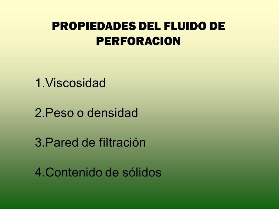 PROPIEDADES DEL FLUIDO DE PERFORACION 1.Viscosidad 2.Peso o densidad 3.Pared de filtración 4.Contenido de sólidos