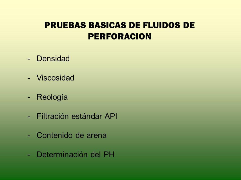 PRUEBAS BASICAS DE FLUIDOS DE PERFORACION -Densidad -Viscosidad -Reología -Filtración estándar API -Contenido de arena -Determinación del PH