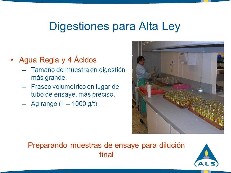Digestiones para Alta Ley Agua Regia y 4 Ácidos –Tamaño de muestra en digestión más grande. –Frasco volumetrico en lugar de tubo de ensaye, más precis