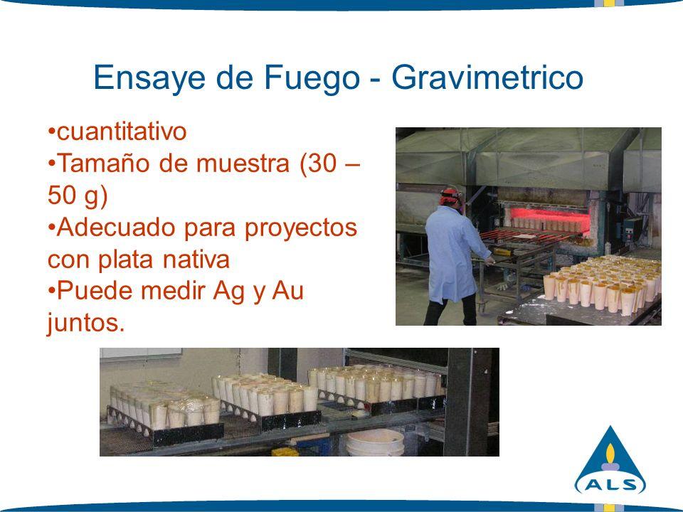 Ensaye de Fuego - Gravimetrico cuantitativo Tamaño de muestra (30 – 50 g) Adecuado para proyectos con plata nativa Puede medir Ag y Au juntos.