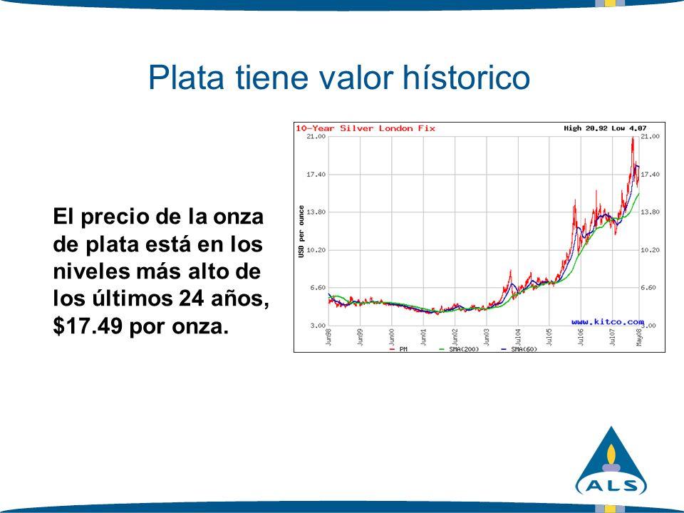 El precio de la onza de plata está en los niveles más alto de los últimos 24 años, $17.49 por onza. Plata tiene valor hístorico
