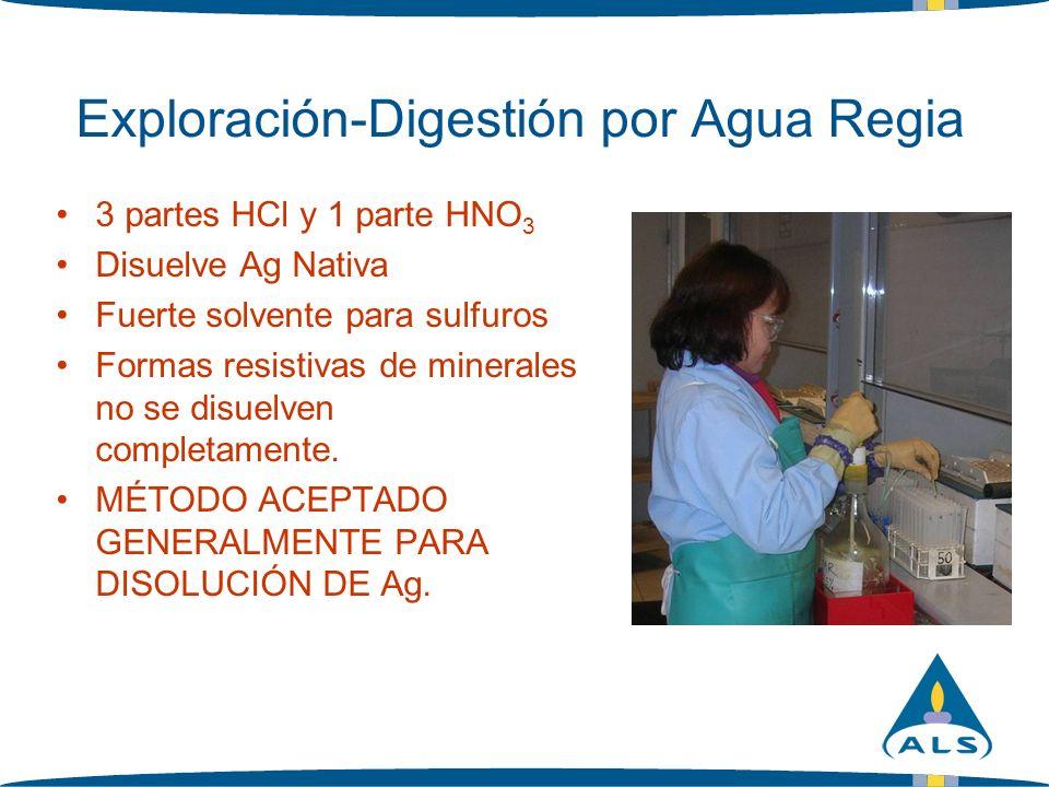 Exploración-Digestión por Agua Regia 3 partes HCl y 1 parte HNO 3 Disuelve Ag Nativa Fuerte solvente para sulfuros Formas resistivas de minerales no s