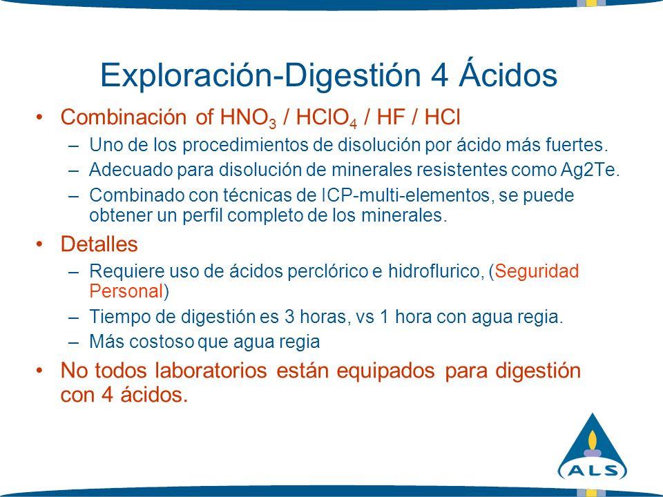Exploración-Digestión 4 Ácidos Combinación of HNO 3 / HClO 4 / HF / HCl –Uno de los procedimientos de disolución por ácido más fuertes. –Adecuado para