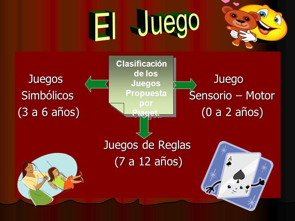 El Juego es Gratuito: la finalidad del juego es la alegría de jugar. El mayor premio para él, es poder jugar. El juego tiene un carácter improductivo,