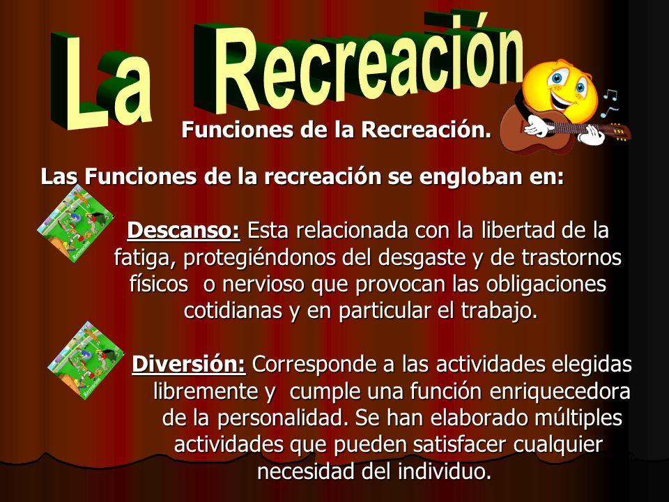 Importancia de la Recreación. Sociales Deportivas Sociales Deportivas Auto Culturales Realización Debemos destacar que la recreación debe ser entendid