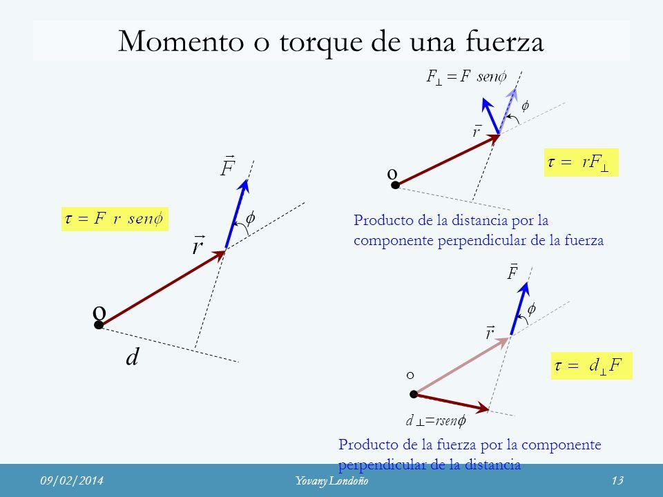 09/02/2014Yovany Londoño13 Momento o torque de una fuerza o d o d =rsen o Producto de la distancia por la componente perpendicular de la fuerza Produc