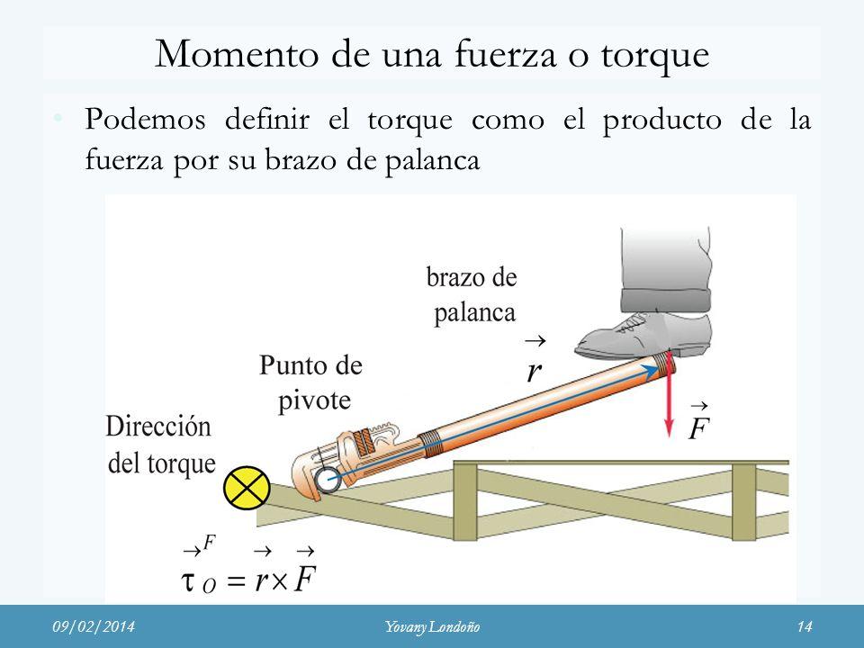 09/02/2014Yovany Londoño14 Momento de una fuerza o torque Podemos definir el torque como el producto de la fuerza por su brazo de palanca