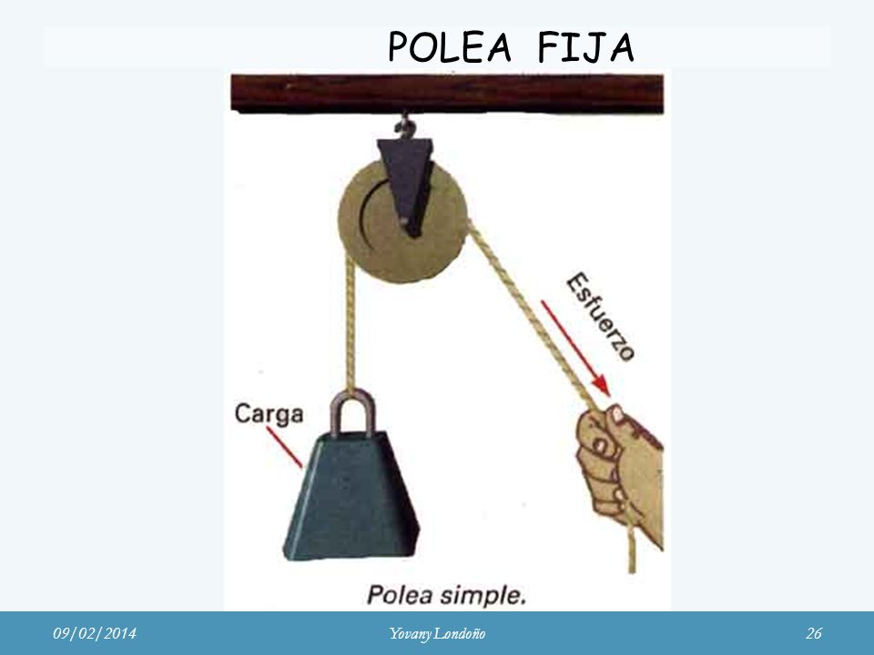 POLEA FIJA 09/02/2014Yovany Londoño26
