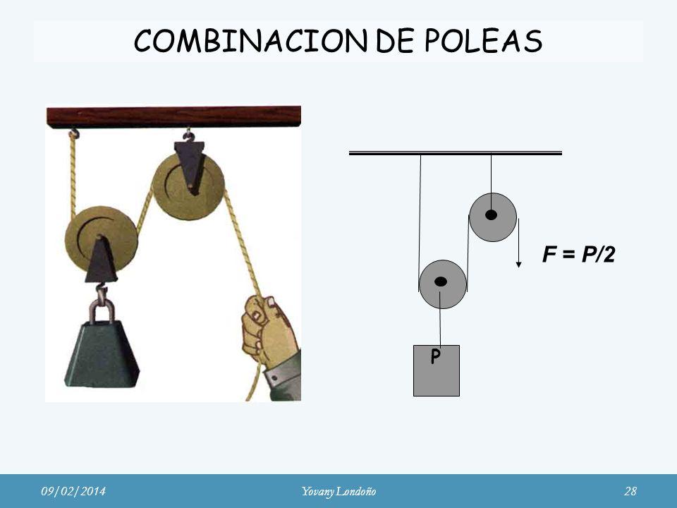 COMBINACION DE POLEAS P F = P/2 09/02/2014Yovany Londoño28