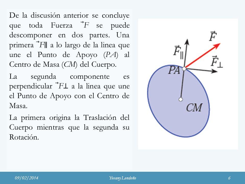 De la discusión anterior se concluye que toda Fuerza F se puede descomponer en dos partes. Una primera F a lo largo de la linea que une el Punto de Ap