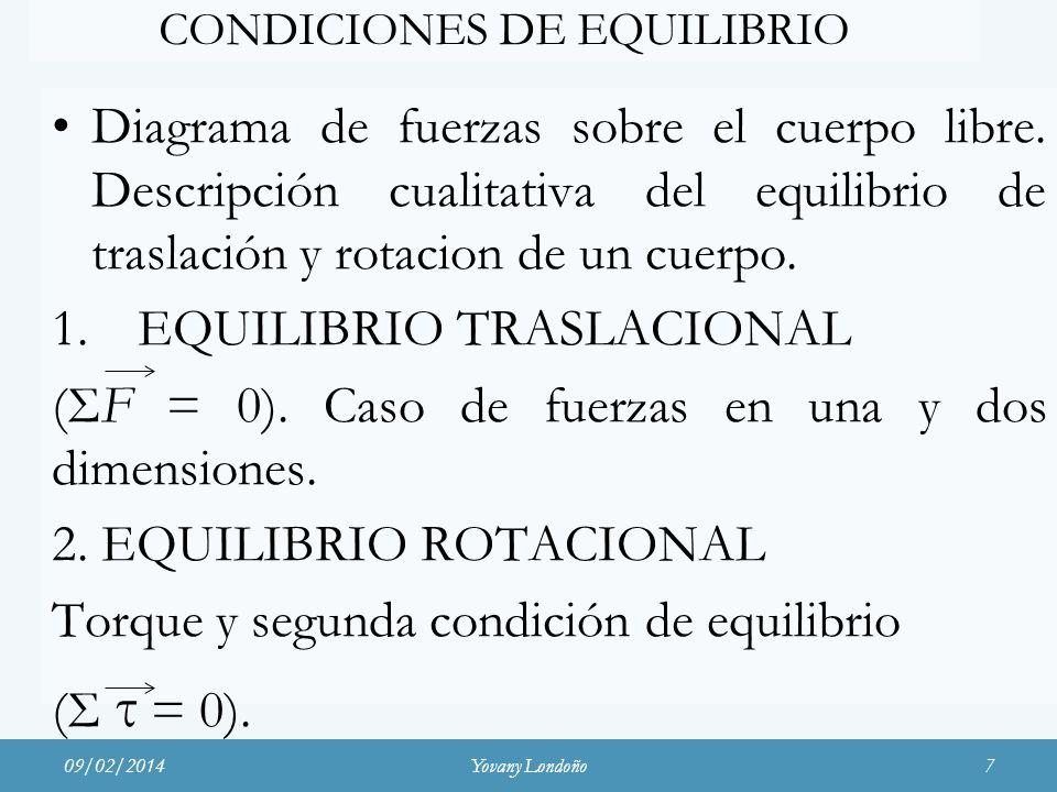 CONDICIONES DE EQUILIBRIO Diagrama de fuerzas sobre el cuerpo libre. Descripción cualitativa del equilibrio de traslación y rotacion de un cuerpo. 1.E