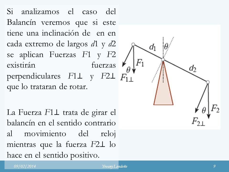 Si analizamos el caso del Balancín veremos que si este tiene una inclinación de en en cada extremo de largos d1 y d2 se aplican Fuerzas F1 y F2 existi