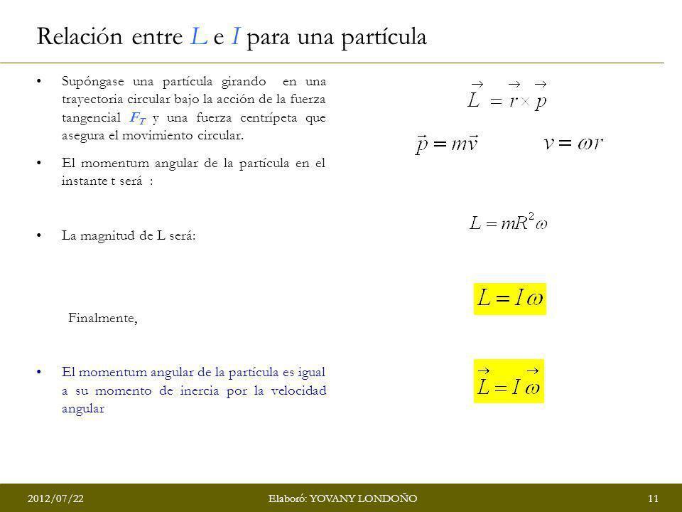 2012/07/2211Elaboró: YOVANY LONDOÑO Relación entre L e I para una partícula Supóngase una partícula girando en una trayectoria circular bajo la acción