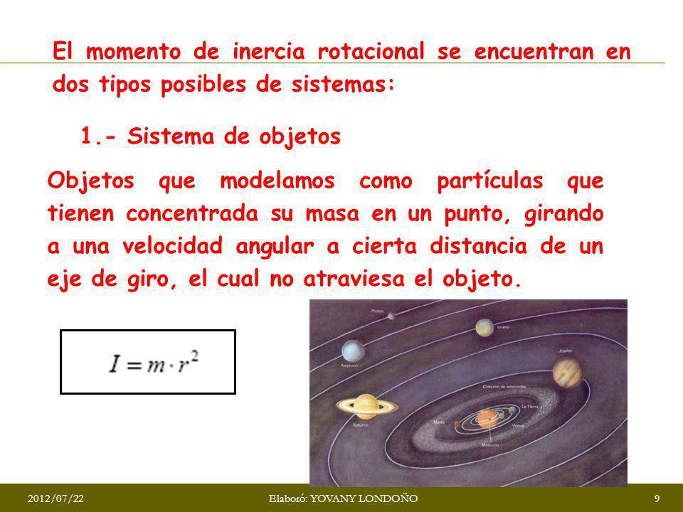 El momento de inercia rotacional se encuentran en dos tipos posibles de sistemas: 1.- Sistema de objetos Objetos que modelamos como partículas que tie