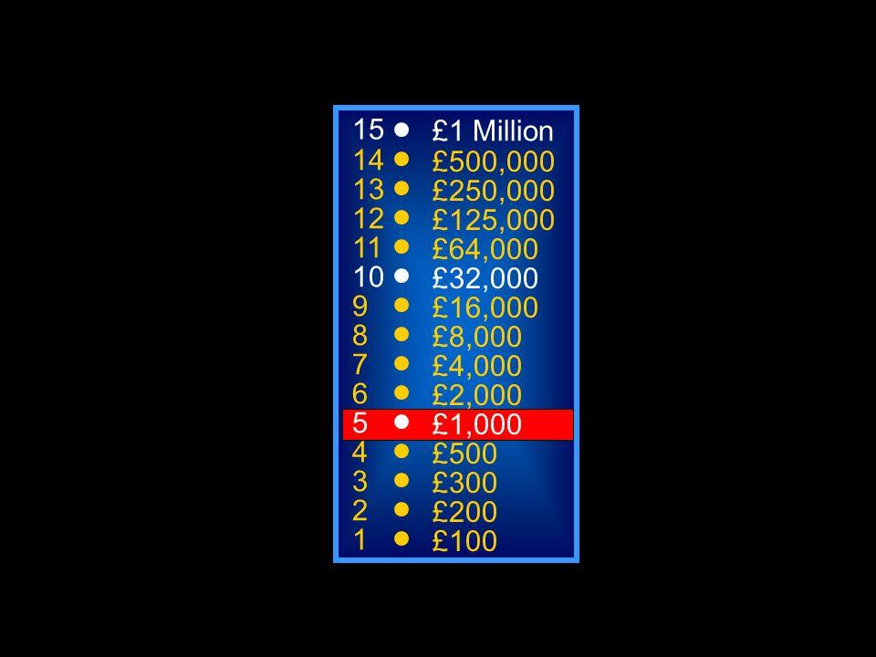 A: ¿Hablo español? C: ¿Haces español? B: ¿Eres español? D: ¿Hablas español? 50:50 15 14 13 12 11 10 9 8 7 6 5 4 3 2 1 £1 Million £500,000 £250,000 £12