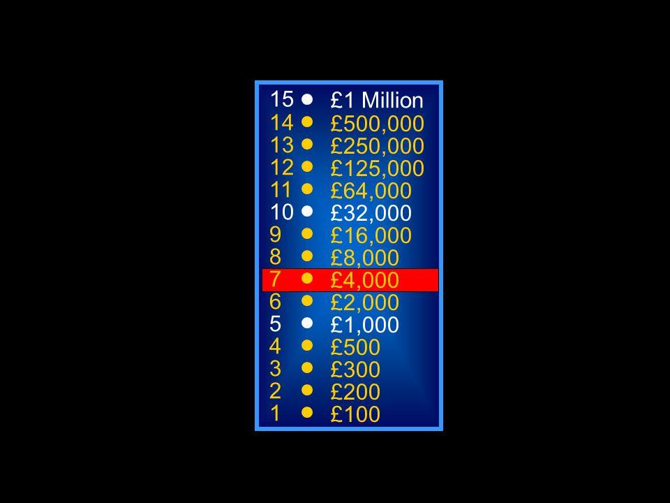 A: profesor C: recepcionista B: medico D: noches 50:50 15 14 13 12 11 10 9 8 7 6 5 4 3 2 1 £1 Million £500,000 £250,000 £125,000 £64,000 £32,000 £16,0