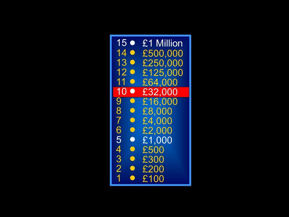 A: Comida C: Habitante B: Persona D: Gente 50:50 15 14 13 12 11 10 9 8 7 6 5 4 3 2 1 £1 Million £500,000 £250,000 £125,000 £64,000 £32,000 £16,000 £8,