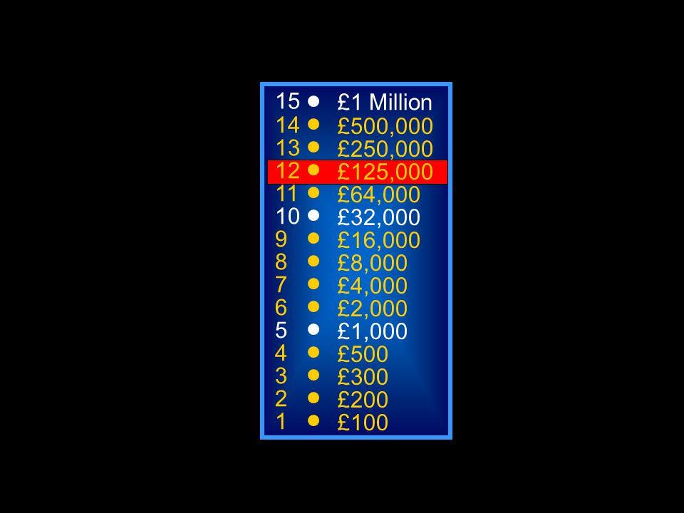 A: por la tarde C: en la mañana B: de la mañana D: a la mañana 50:50 15 14 13 12 11 10 9 8 7 6 5 4 3 2 1 £1 Million £500,000 £250,000 £125,000 £64,000
