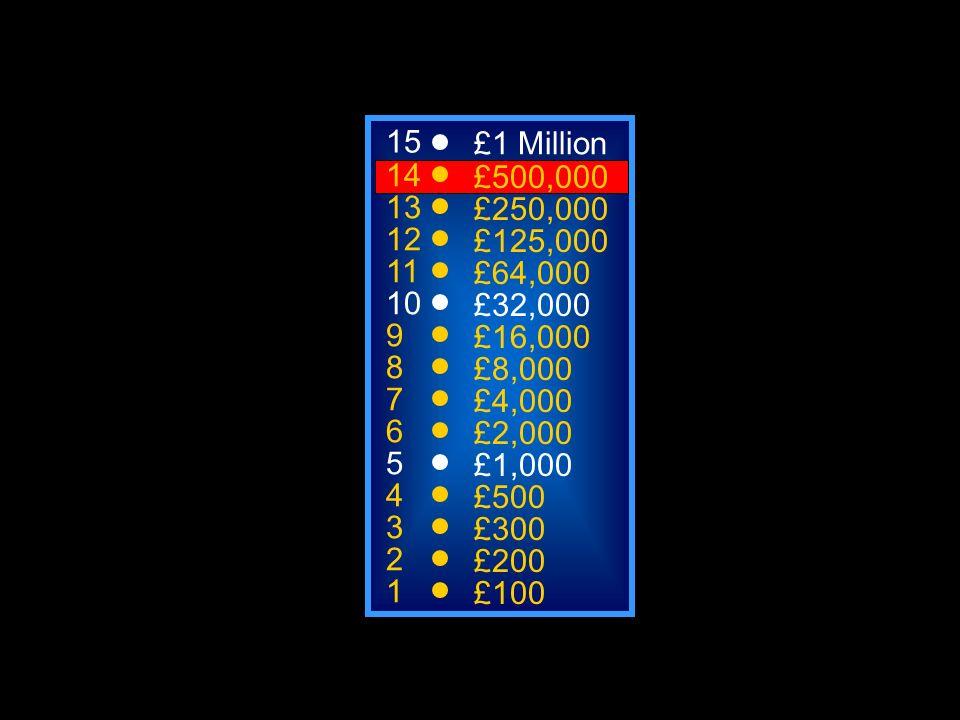 A: Tengo 20 C: Tienes 20 B: Soy 20 anos D: eres 20 50:50 15 14 13 12 11 10 9 8 7 6 5 4 3 2 1 £1 Million £500,000 £250,000 £125,000 £64,000 £32,000 £16,000 £8,000 £4,000 £2,000 £1,000 £500 £300 £200 £100 ¿Cuántos años tienes