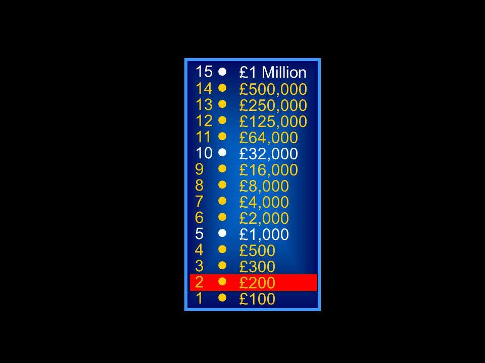 A: Buena mañana C: Buenas tardes B: Buenas noches D: Buenos días 50:50 15 14 13 12 11 10 9 8 7 6 5 4 3 2 1 £1 Million £500,000 £250,000 £125,000 £64,000 £32,000 £16,000 £8,000 £4,000 £2,000 £1,000 £500 £300 £200 £100 How do you say.