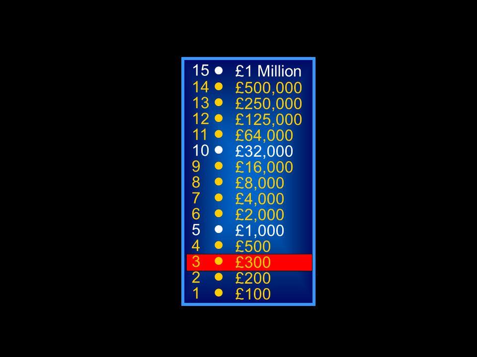 A: Estoy cansado C: Estoy casado B: Estoy en casa D: Estoy casero 50:50 15 14 13 12 11 10 9 8 7 6 5 4 3 2 1 £1 Million £500,000 £250,000 £125,000 £64,