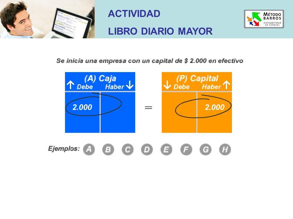 Comentario © Método Barros ACTIVIDAD LIBRO DIARIO MAYOR 1.¿Se cumplió la partida doble.