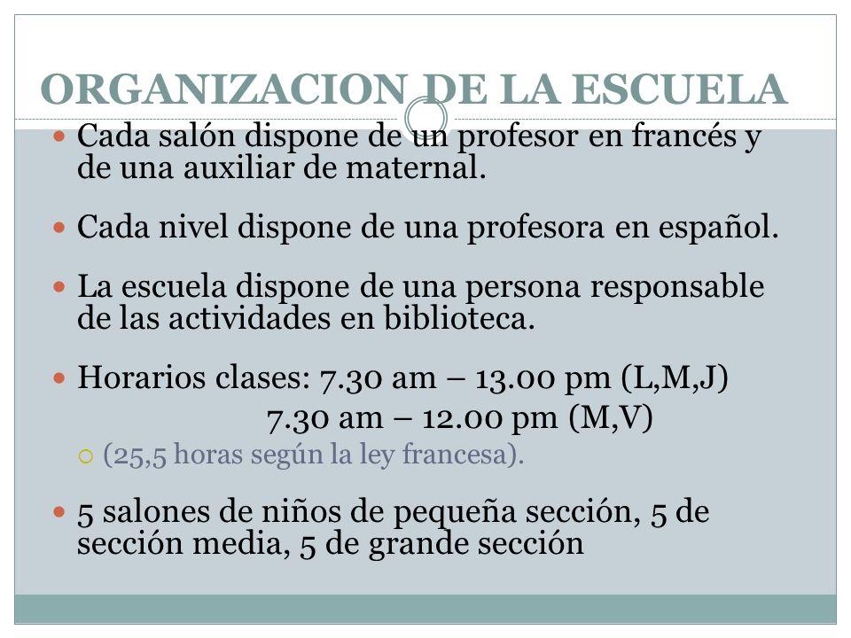 Sitio Web del Ministerio francés de la Educación Nacional (programas) http://www.education.gouv.fr/ Esta presentación está en el sitio Web del colegio www.lfbogota.com