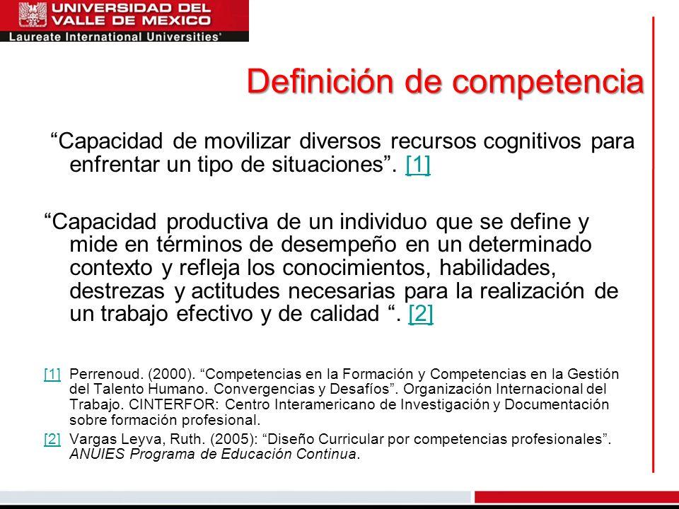 Definición de competencia Capacidad de movilizar diversos recursos cognitivos para enfrentar un tipo de situaciones. [1][1] Capacidad productiva de un