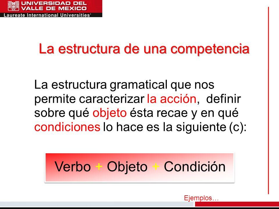 La estructura de una competencia La estructura gramatical que nos permite caracterizar la acción, definir sobre qué objeto ésta recae y en qué condici
