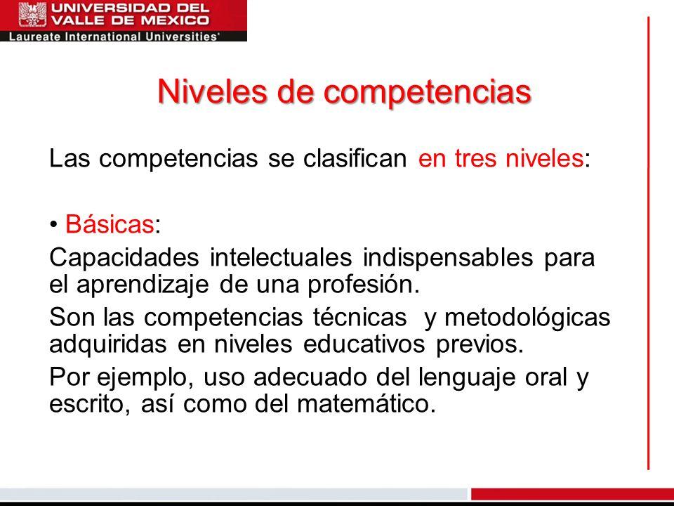 Niveles de competencias Las competencias se clasifican en tres niveles: Básicas: Capacidades intelectuales indispensables para el aprendizaje de una p