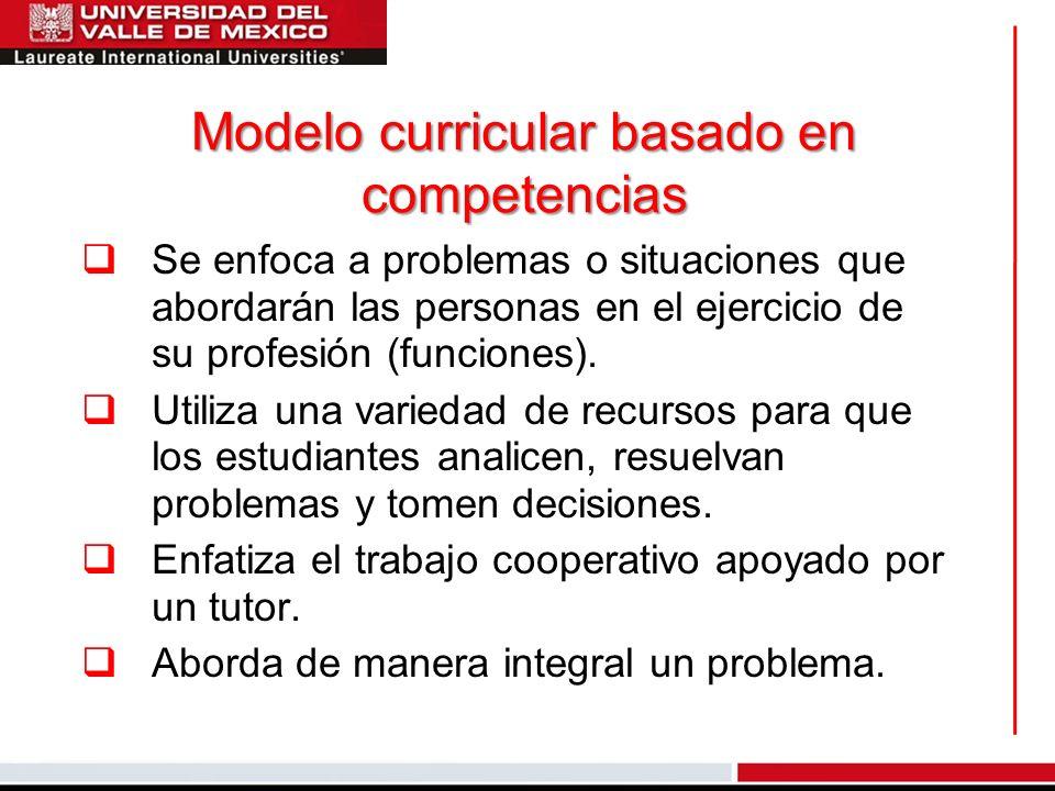 Modelo curricular basado en competencias Se enfoca a problemas o situaciones que abordarán las personas en el ejercicio de su profesión (funciones). U