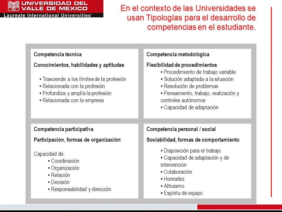 En el contexto de las Universidades se usan Tipologías para el desarrollo de competencias en el estudiante. Competencia técnica Conocimientos, habilid