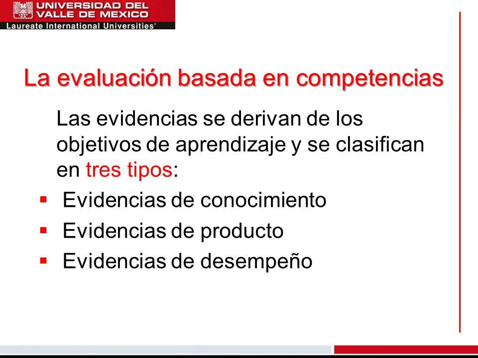 La evaluación basada en competencias Las evidencias se derivan de los objetivos de aprendizaje y se clasifican en tres tipos: Evidencias de conocimien
