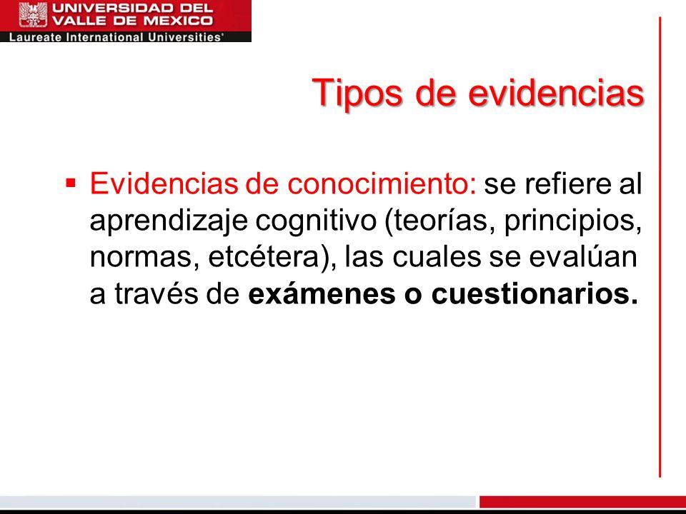 Tipos de evidencias Evidencias de conocimiento: se refiere al aprendizaje cognitivo (teorías, principios, normas, etcétera), las cuales se evalúan a t