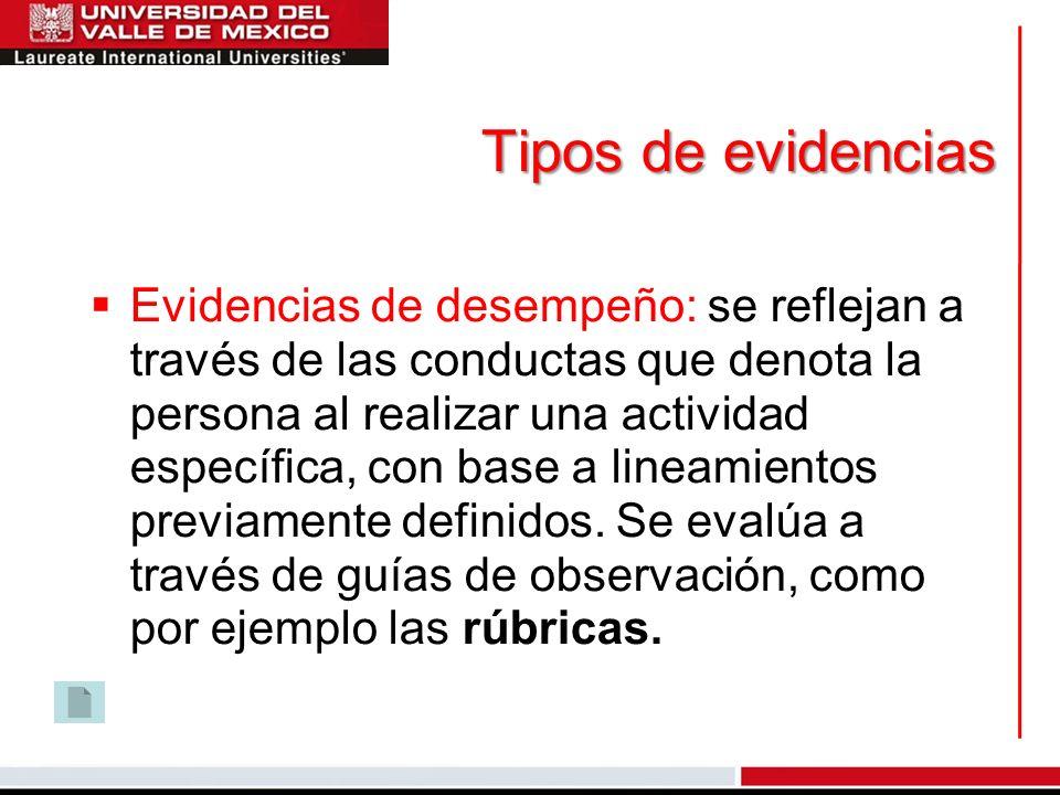 Tipos de evidencias Evidencias de desempeño: se reflejan a través de las conductas que denota la persona al realizar una actividad específica, con bas