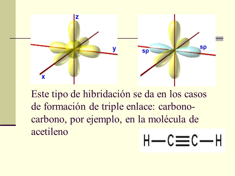 Este tipo de hibridación se da en los casos de formación de triple enlace: carbono- carbono, por ejemplo, en la molécula de acetileno
