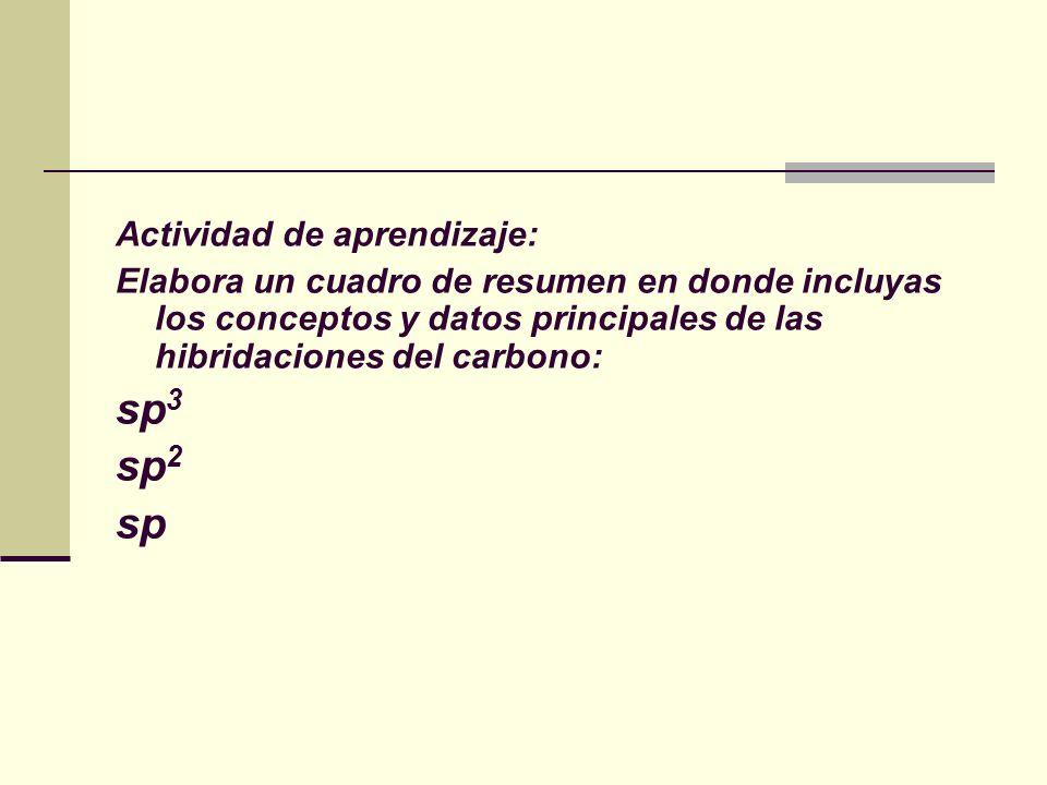 Actividad de aprendizaje: Elabora un cuadro de resumen en donde incluyas los conceptos y datos principales de las hibridaciones del carbono: sp 3 sp 2