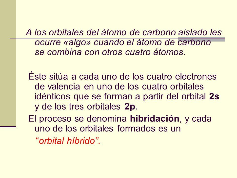 A los orbitales del átomo de carbono aislado les ocurre «algo» cuando el átomo de carbono se combina con otros cuatro átomos. Éste sitúa a cada uno de